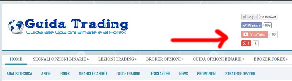 Binar broker list
