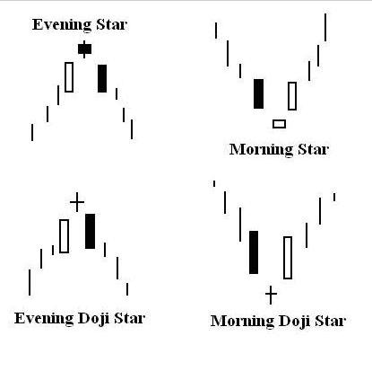 evening-star