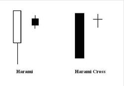 harami