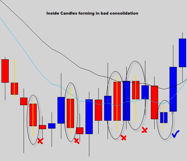 formazione laterale candlestick