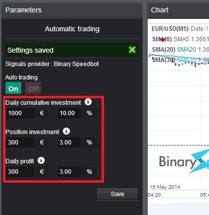 binary-speedbot-opzioni-binarie-automatiche