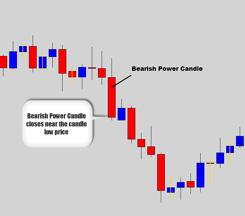 bearish-power-candle
