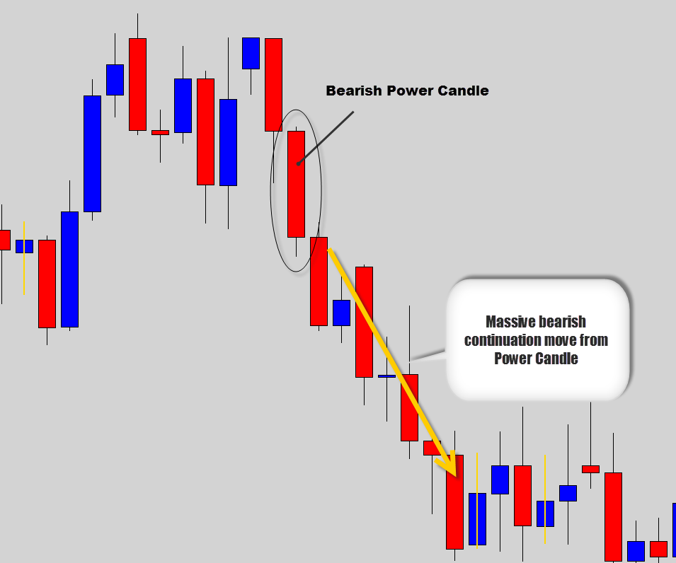 immagine 6 bearish-candle-overflow