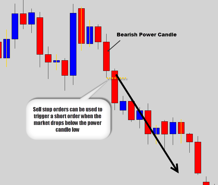 immagine 8 bearish-power-candle-sell-stop