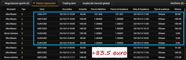 risultati-opzioni-binarie-usdjpy-24option-sistema-trading-facile