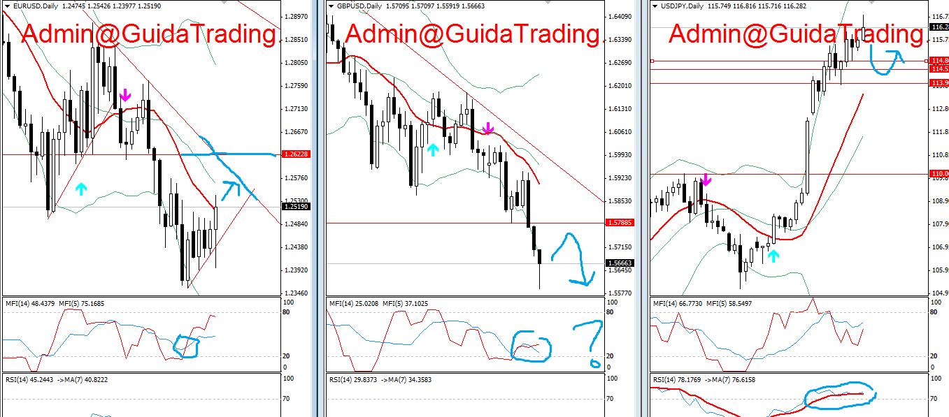 trendgt-trading-previsioni-borsa