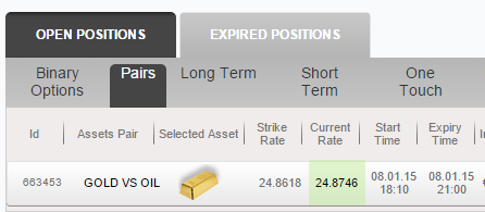 Opzioni-Binarie-Pairs-Gold-vs-Oil