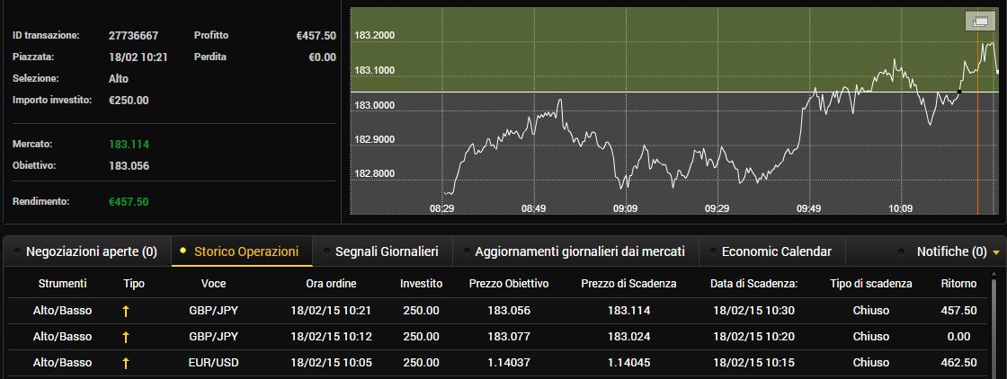 24option-risultati-trading