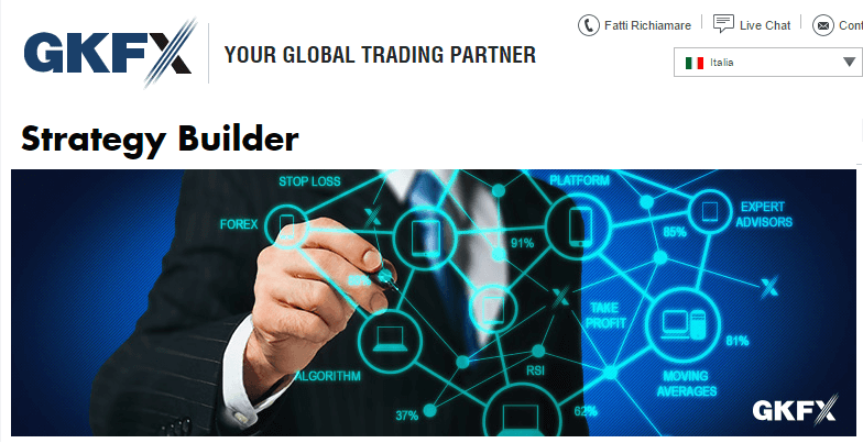 forex-strategy-builder