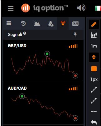 segnali-trading-opzioni-binarie-iq-option