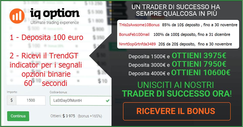 Options trading high iq adjusting
