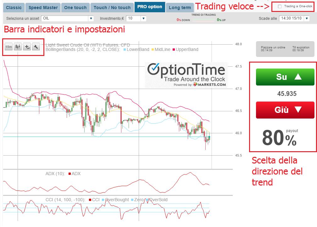 piattaforma-trading-optiontime-avanzata-promaster