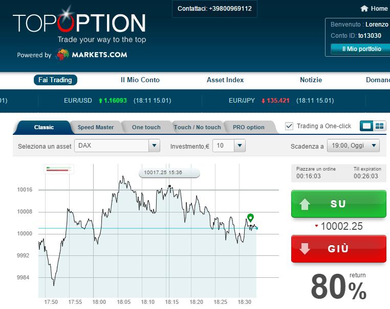 topoption2015
