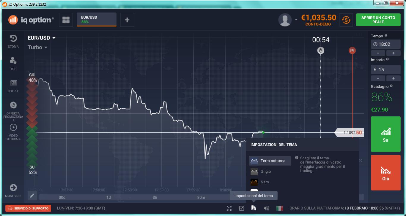 trading binarie seguire il trend