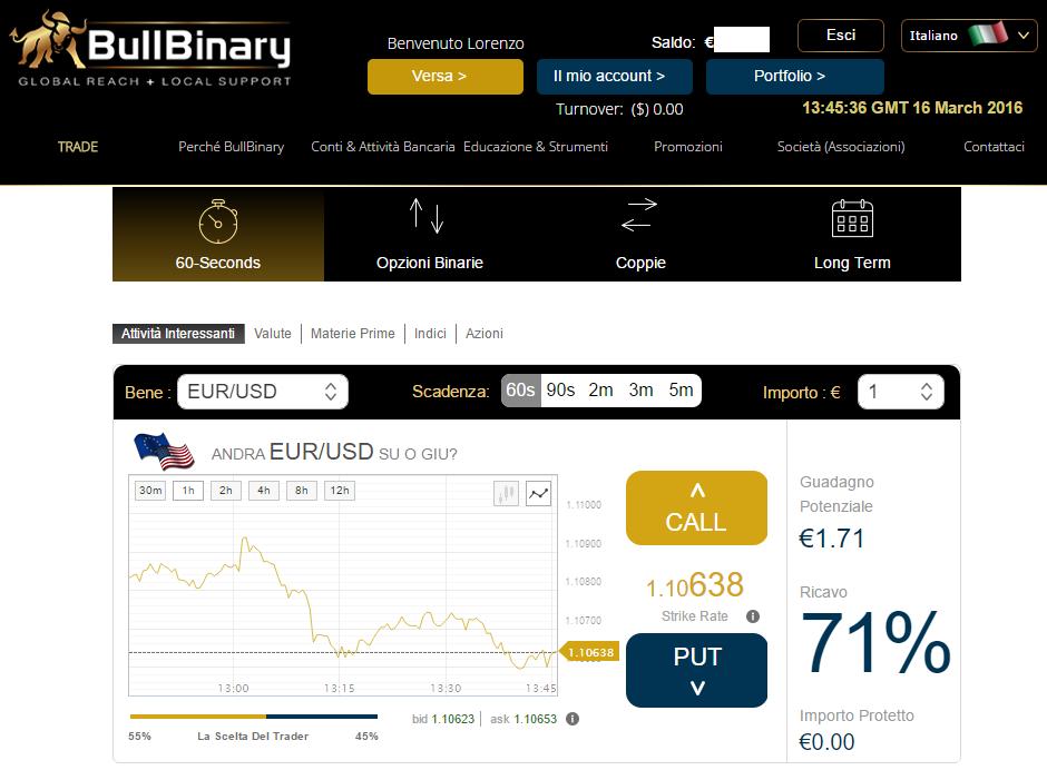 Migliori piattaforma trading opzioni binarie