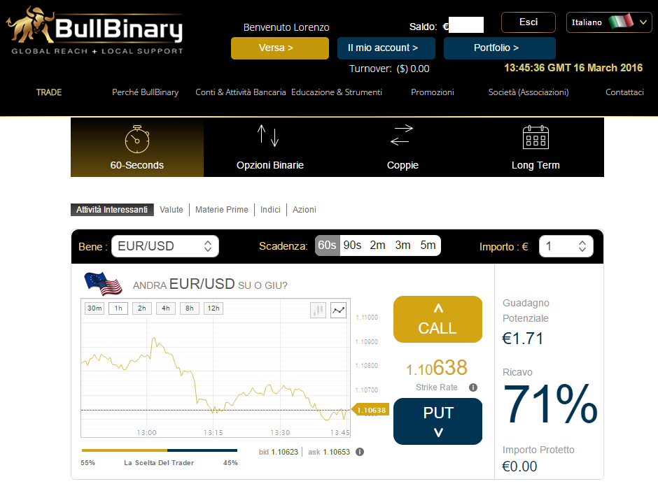 bullbinary piattaforma opzioni binarie