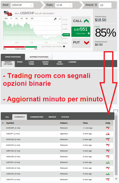 trading room