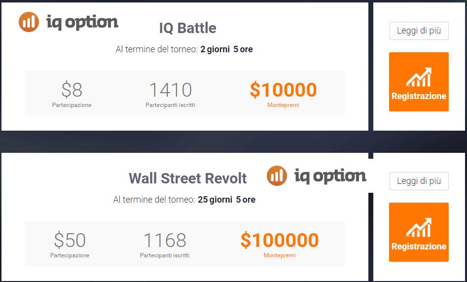 tornei luglio iq option binarie trading