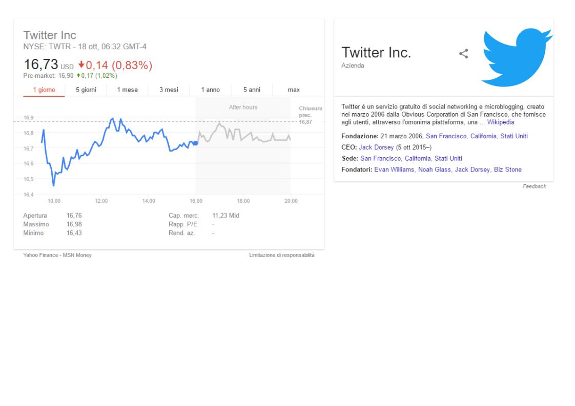 Google e Facebook pronti per l'acquisto di Twitter?