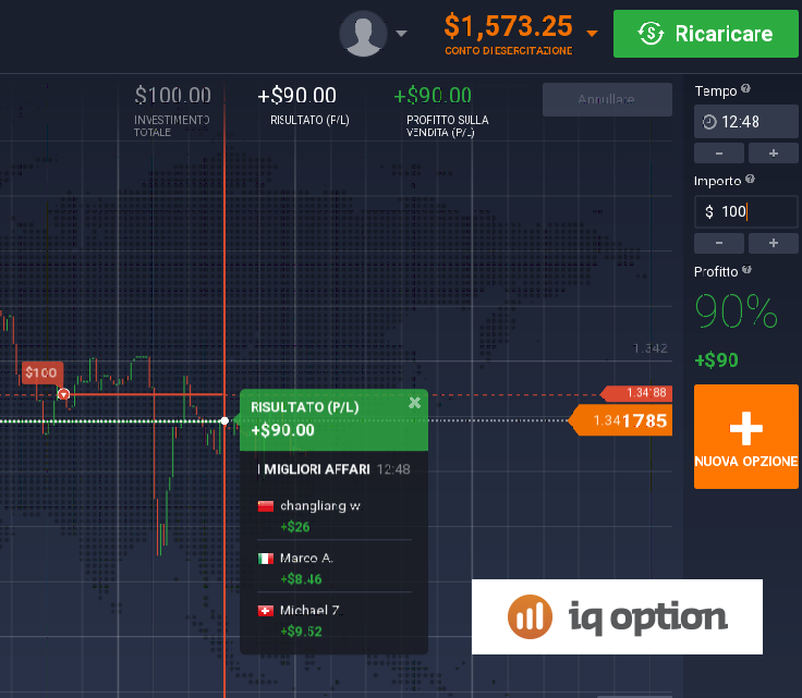 iqoption_trading