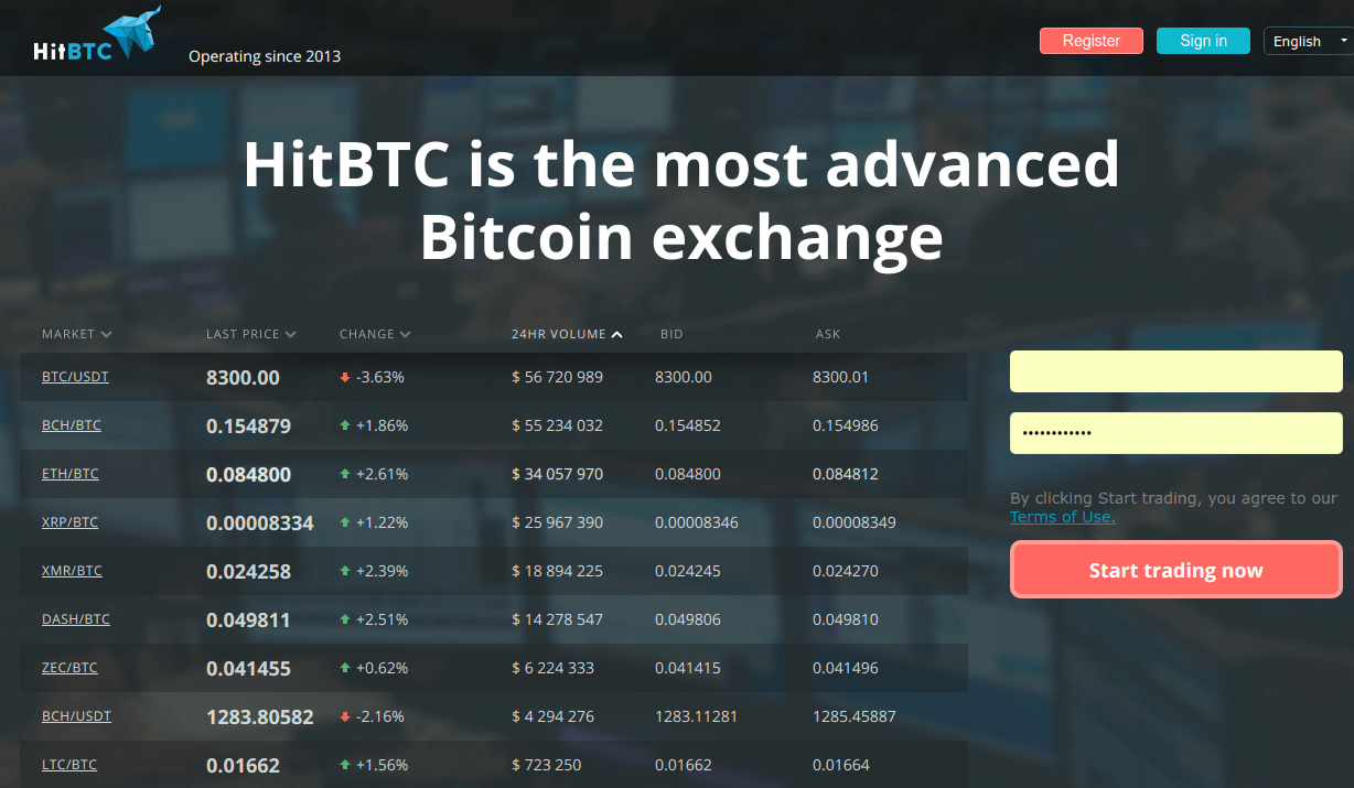hitbtc exchange bitcoin altcoin